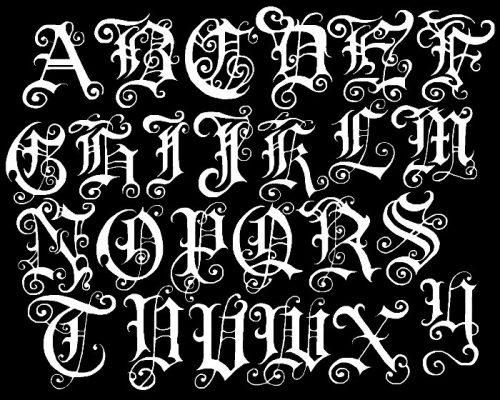 letras para tatuajes conversor