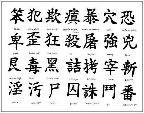 Letras Para Tatuajes 60 Fuentes 100 Muy Recomendadas - Letras-para-tatuar