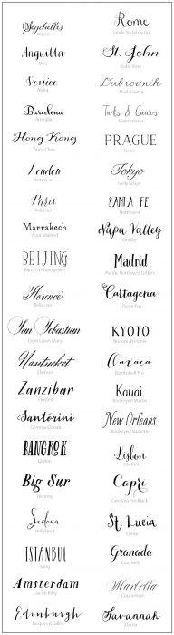 letras para tatuajes de nombres en la muñeca