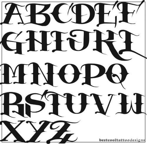 letras para tatuajes en la muñeca