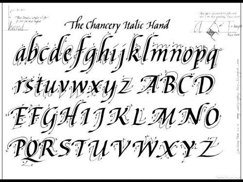 letras para tatuajes numeros romanos